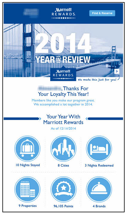 Marriott Year in Review