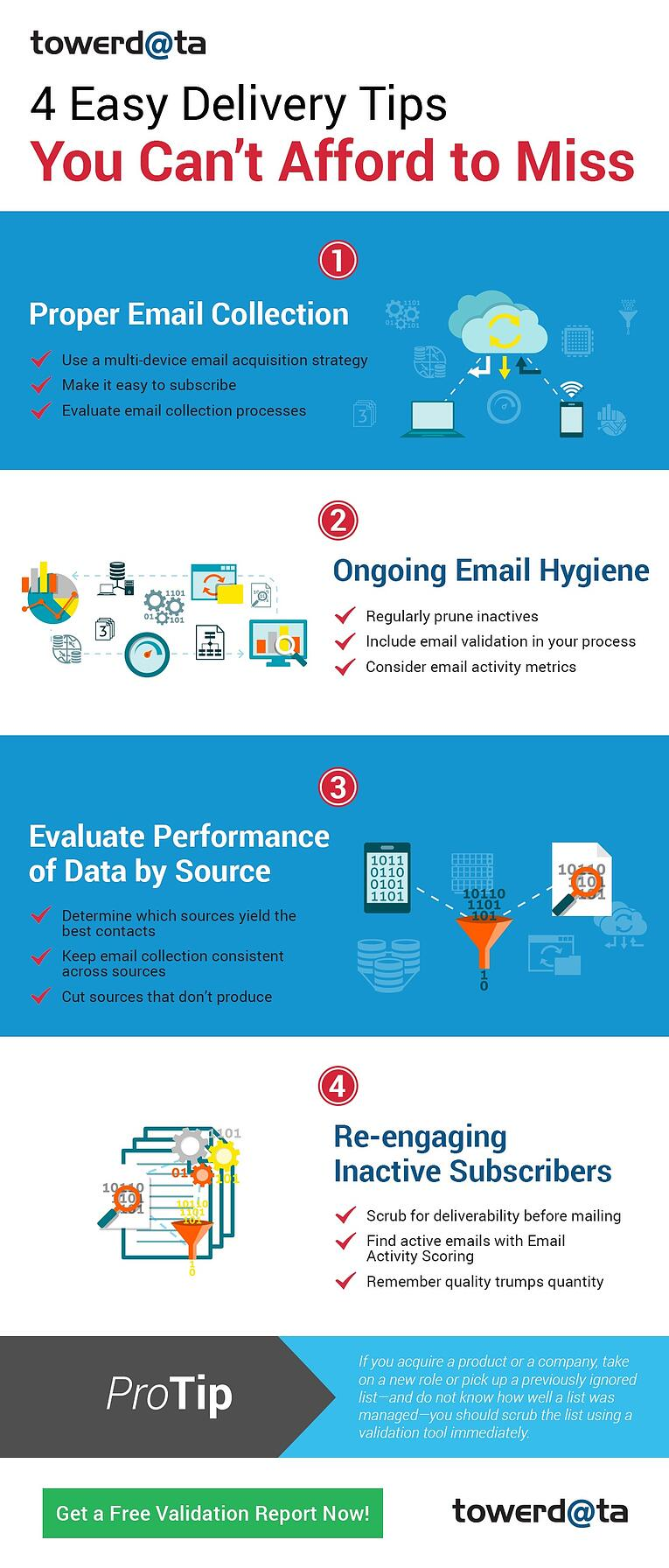 TowerData-Infographic_Email-Delivery.jpg