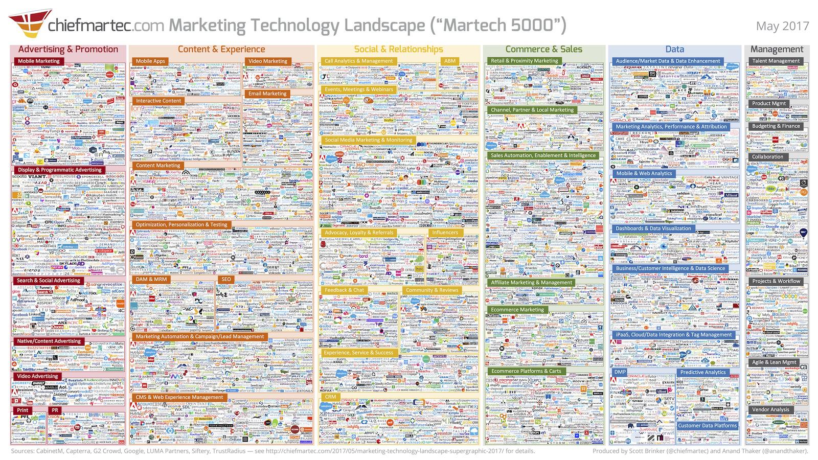 marketing-technology-1.jpg