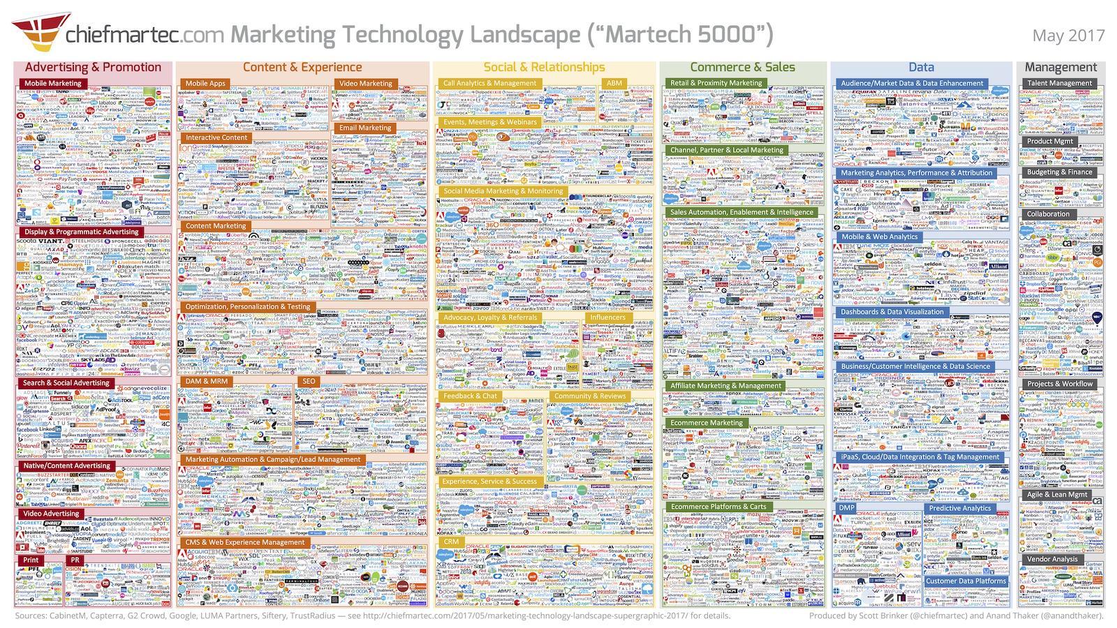 marketing-technology-1.jpg