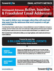 Active Inactive Fraudulent Email Adresses