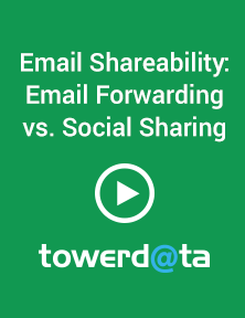 Email Forwarding vs Social Sharing