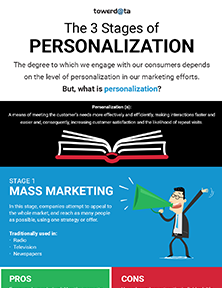 Stages of Personalization